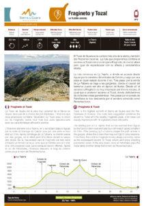 Ficha rutas trail running descripción